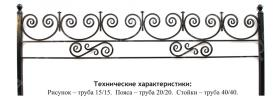 Ограда (кованная со шляпой)